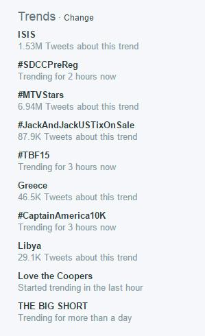 Twitter-Trend